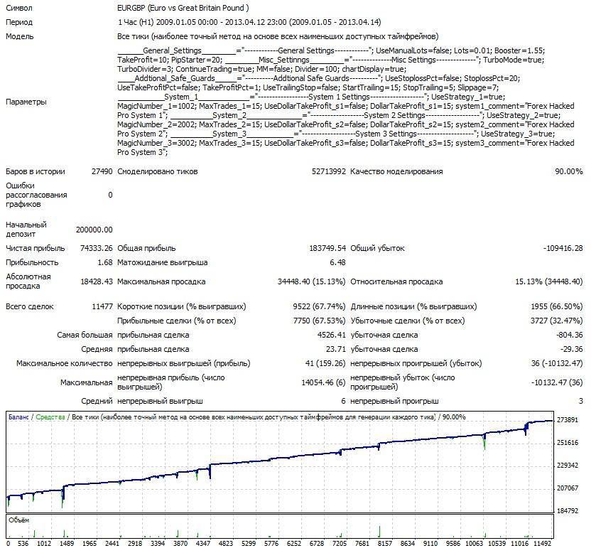 EURGBP-2009-2013