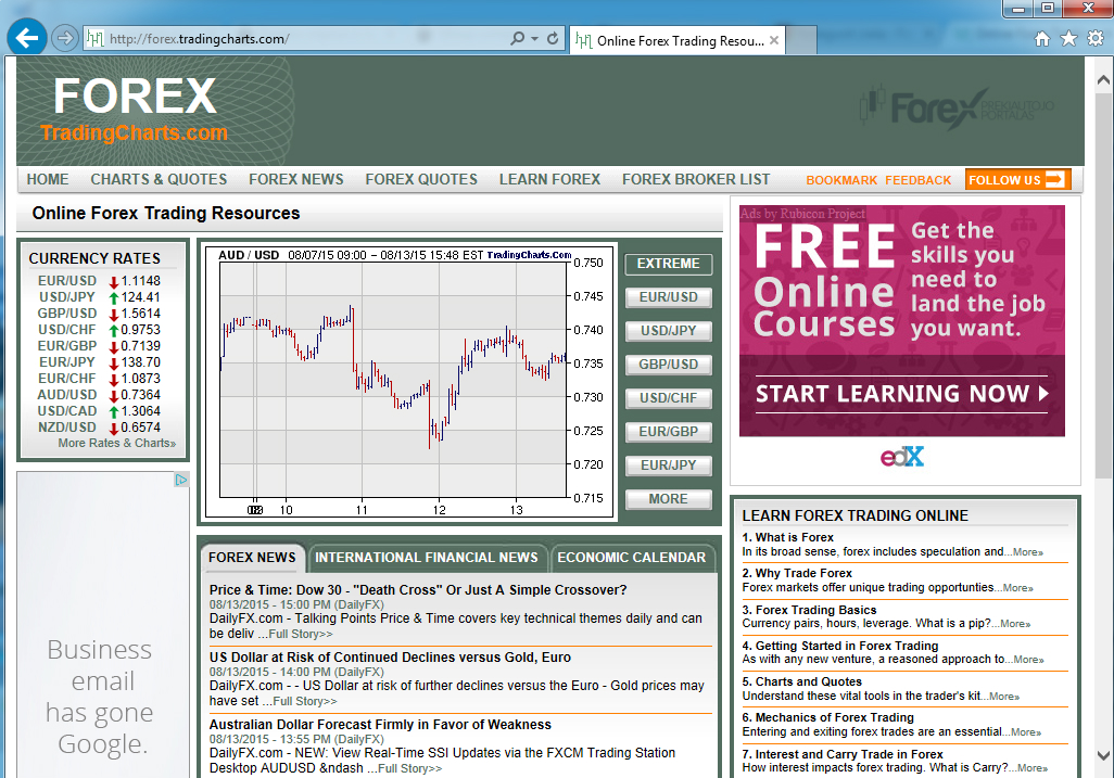 forextradingcharts
