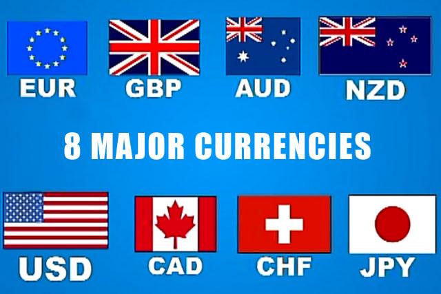 chf valiutos forex