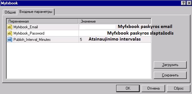 myfxbook roboto nustatymai