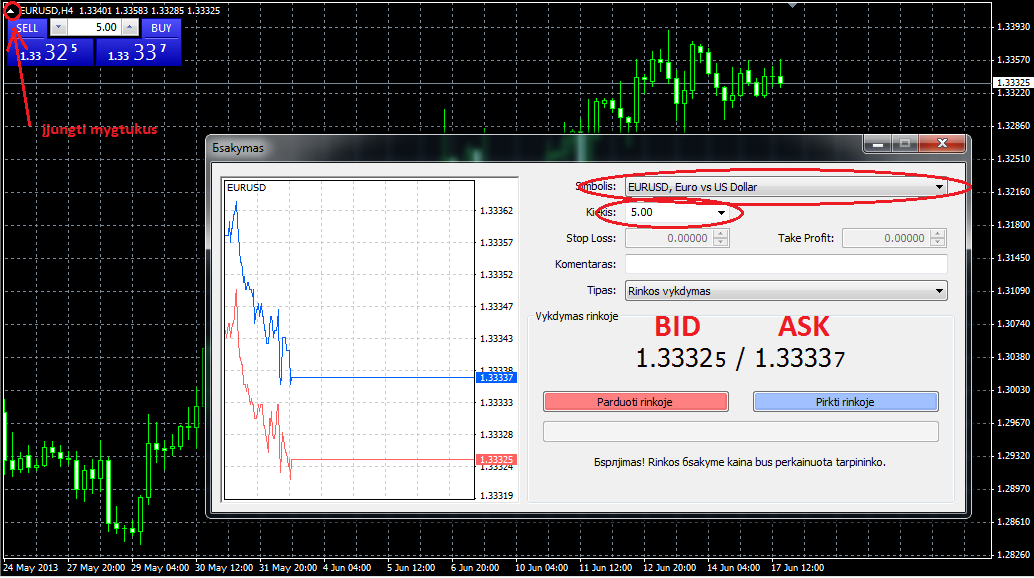 Prekyba forex valiutu rinkoje