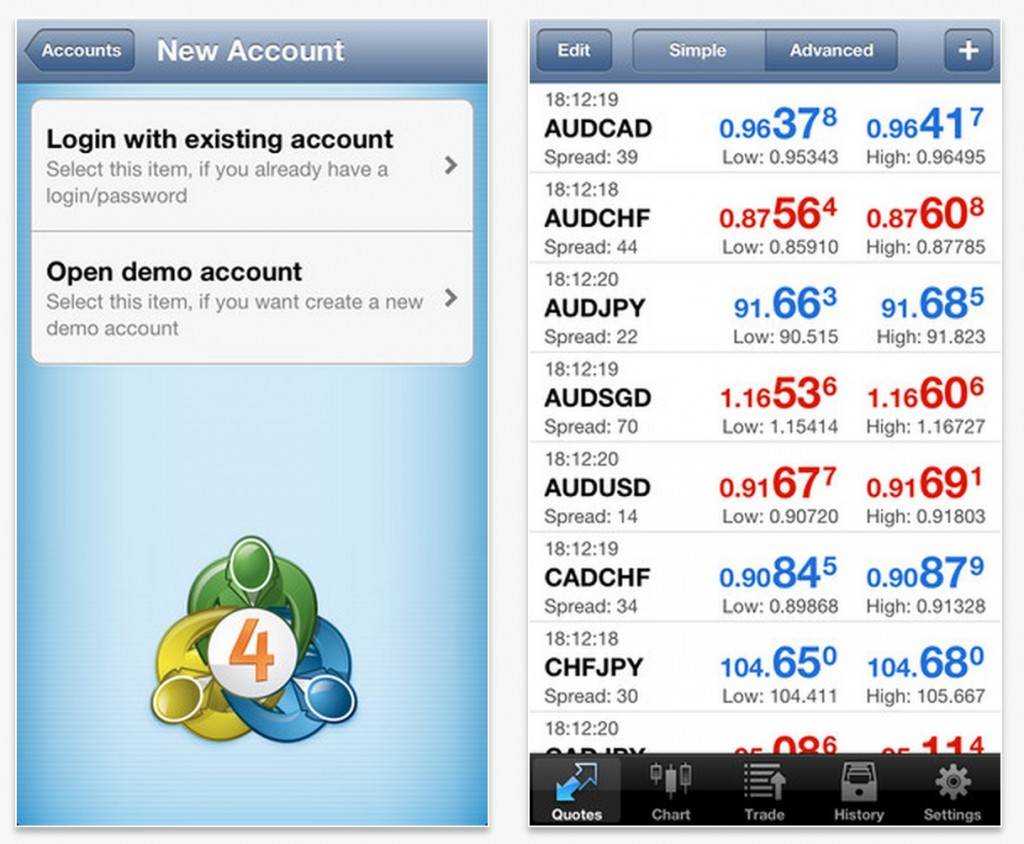 ios metatrader4