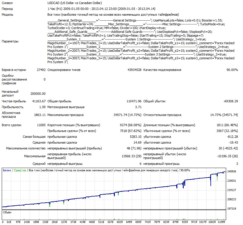 USDCAD-2009-2013