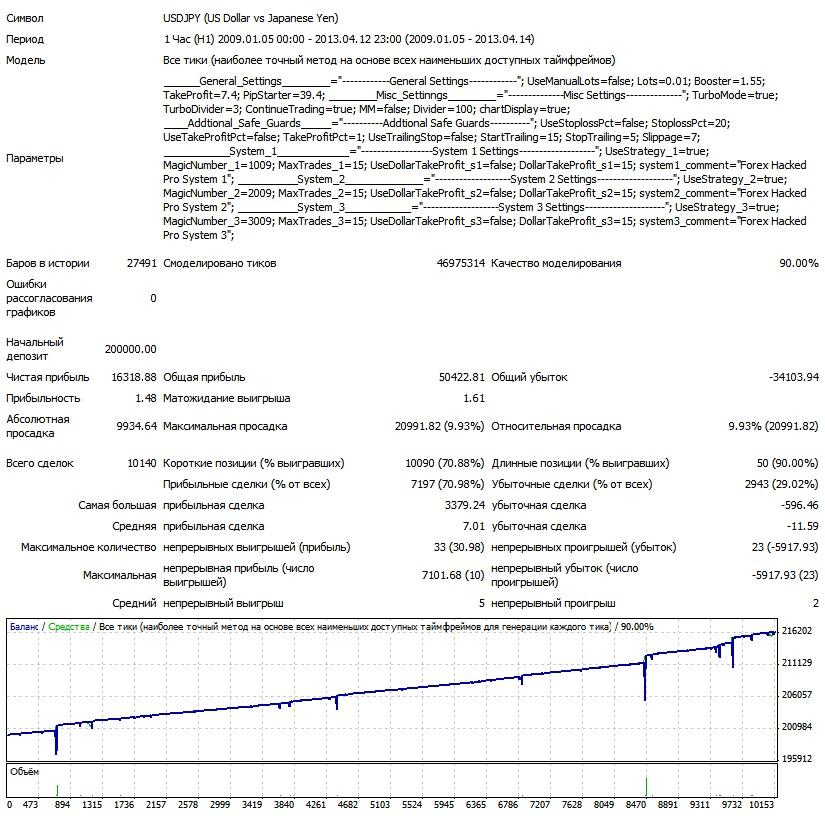 USDJPY-2009-2013