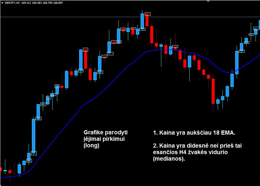bumerango prekybos strategija