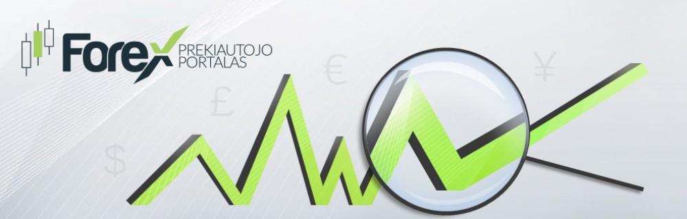 Forex prekiautojo portalas