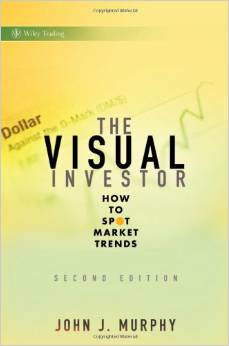 John J. Murphy visual investor