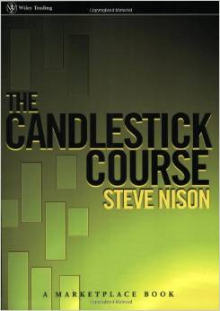 steve nicon the candlestick course