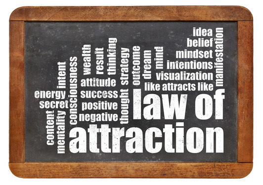 law of attraction word cloud on a vintage slate blackboard isolated on white