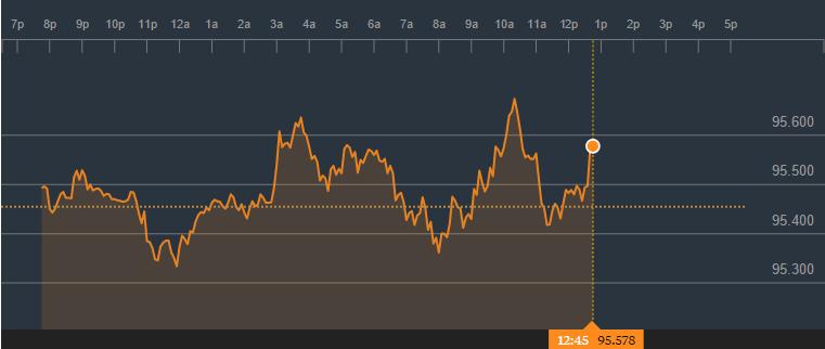 dolerio indeksas
