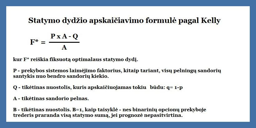 kelly formule kapitalo valdyme