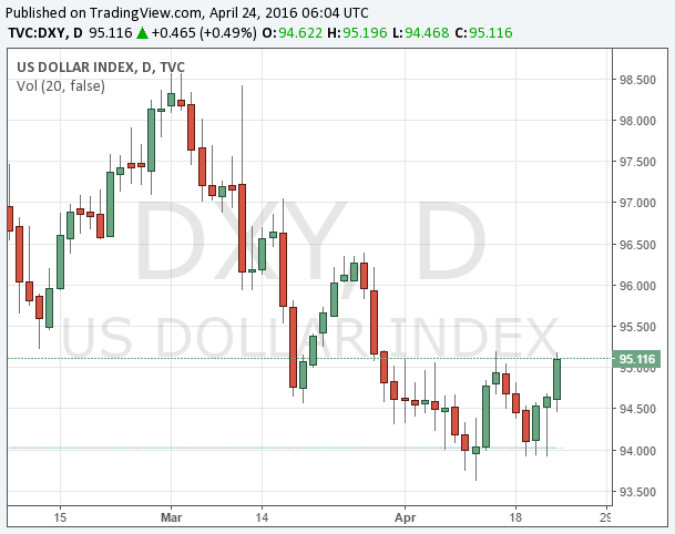 dxy20160424