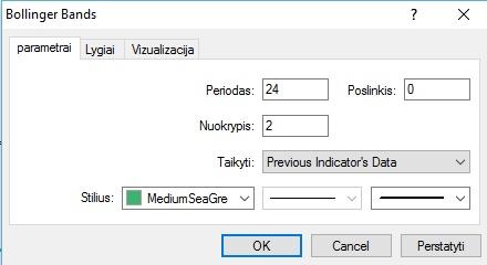 bb indikatoriaus naudojimas su stochastiku