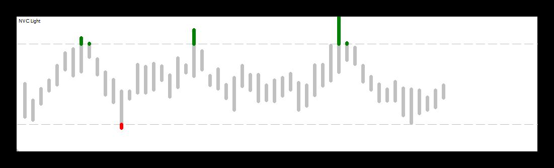 binaryoptionsedge pinigų valdymas kainų veiksmų prekybos strategijos afl