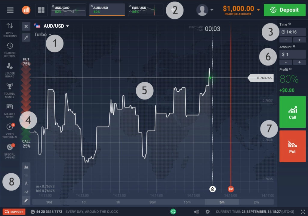 binariniu-opcionu-brokeris-iq-option-prekybos-platformos-paaiskinimai