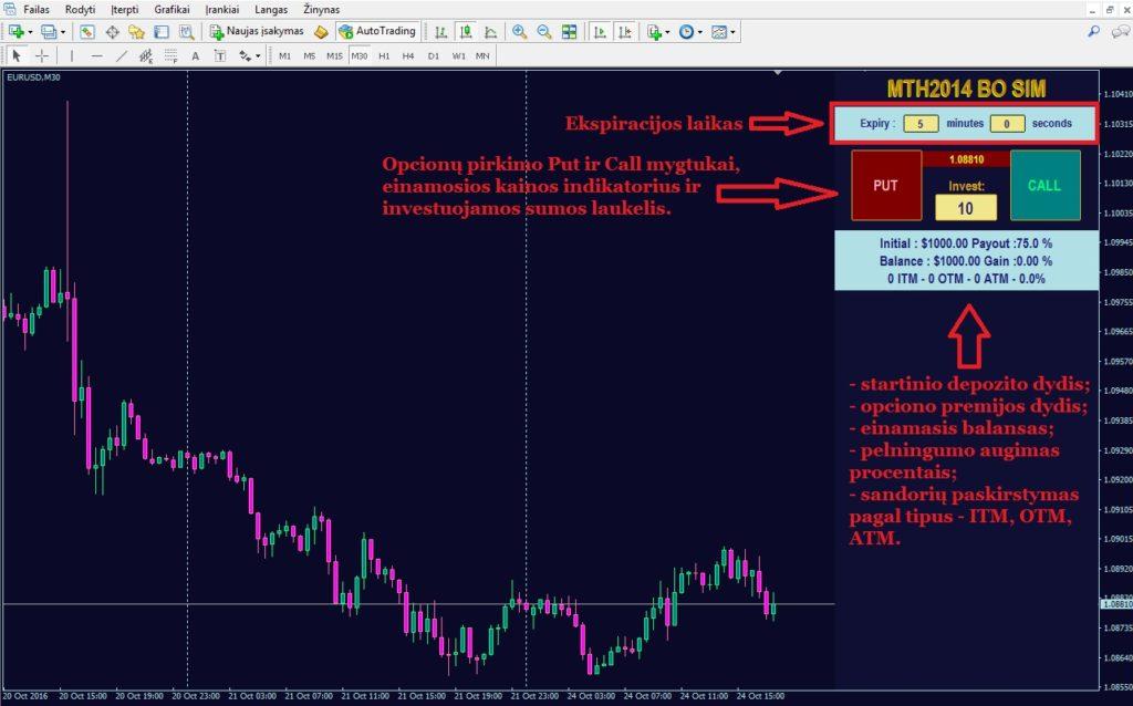 kaip-testuoti-binariniu-opcionu-strategijas-5