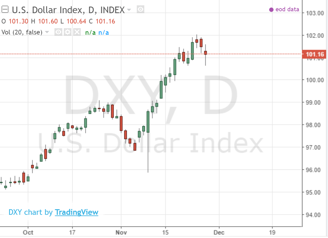 dxy20161129