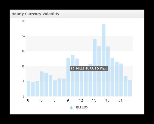 kas-yra-likvidumas-forex-rinkoje-sesiju-metu