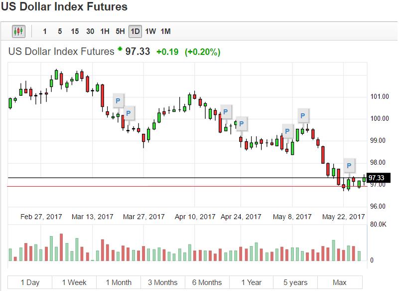 Ar 2019 m. įvyks akcijų rinkos nuosmukis? Įspėjimas dėl 70 % korekcijos