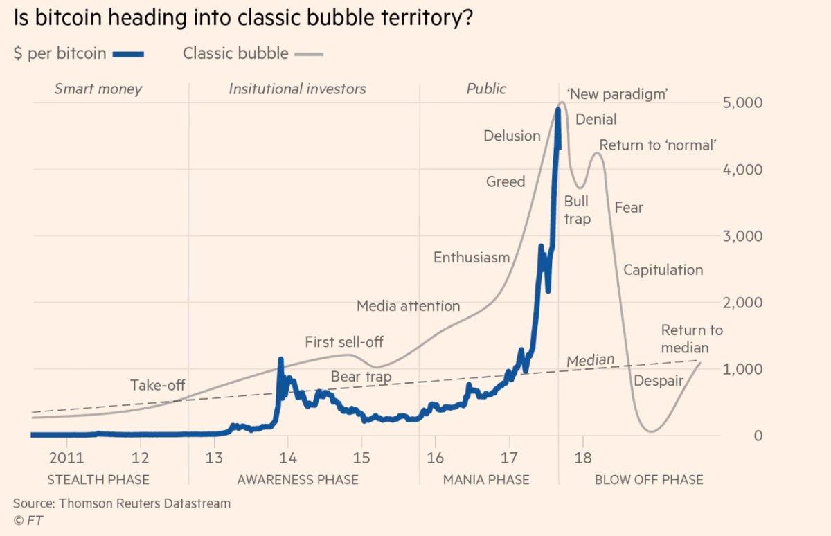 kaip prekiauti bitcoin už jav dolerius