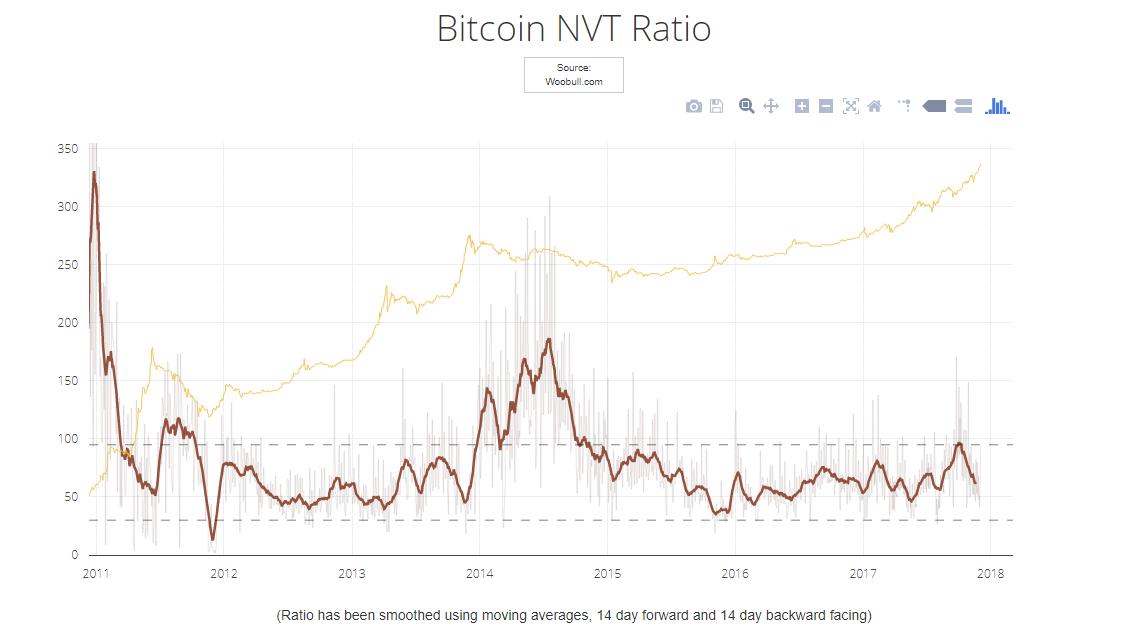 bitcoin pagrindiniai mažmenininkai