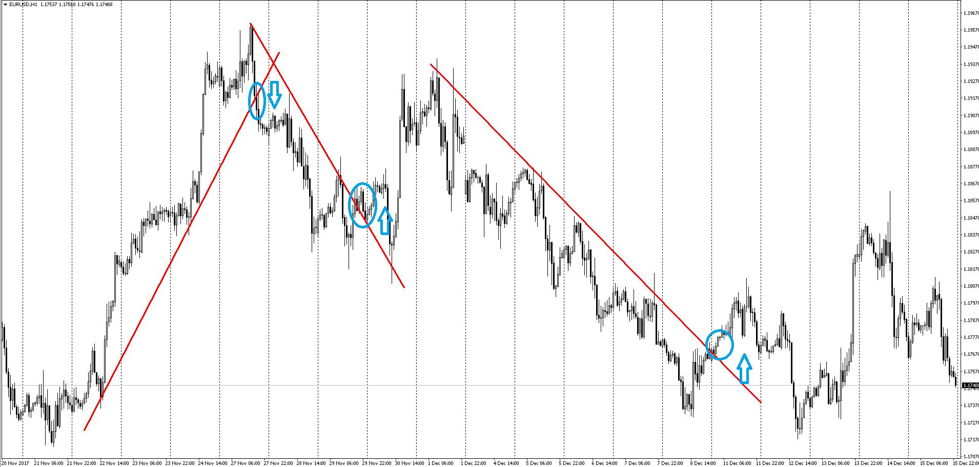 bitcoin usd price now indekso prekybos strategija