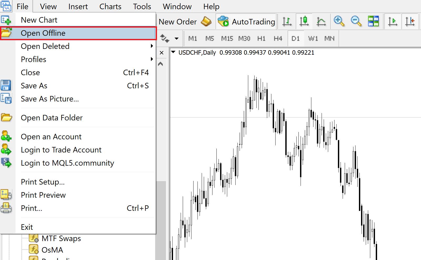 aš ieškau forex grafikos forex ekonomikos kalendoriaus vertimas