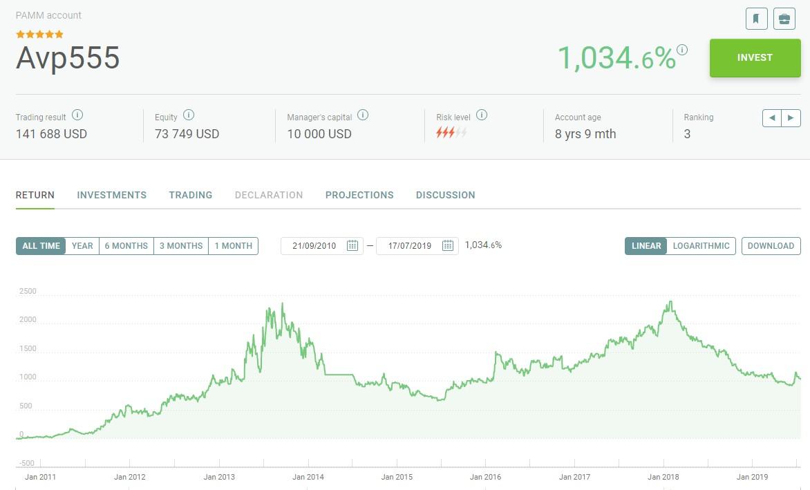kur deponuoti bitcoin auksą)