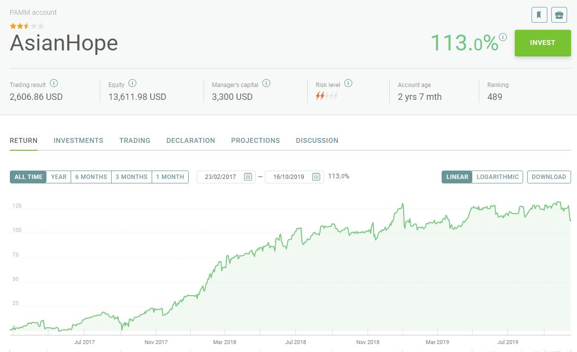 bitcoin kasybos metinis pelnas