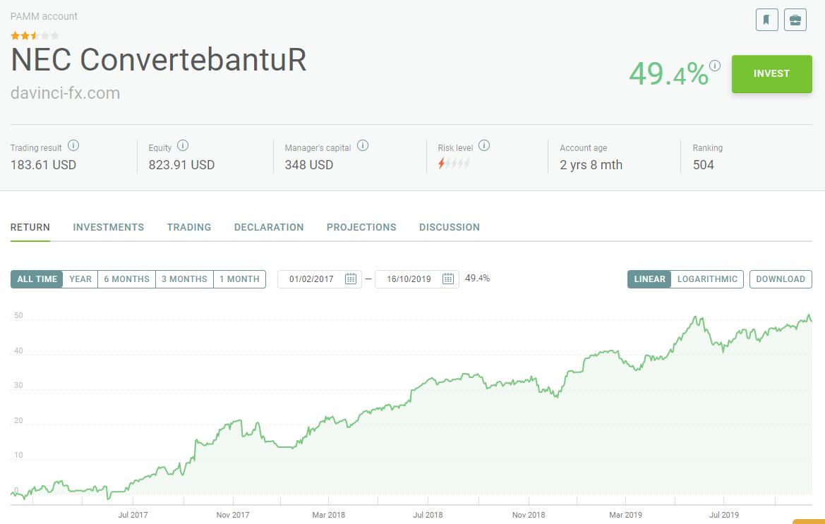 komentaro su bitcoin pelnas)