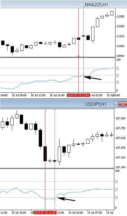 Prekių indeksų prekybos strategija