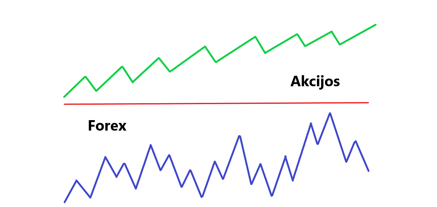 kelių forex grafikai realiu laiku dvejetainiai opcionai milijardierius